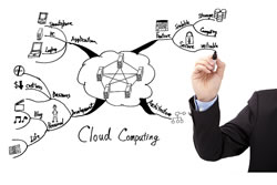 Cloud Computing for Business Continuity